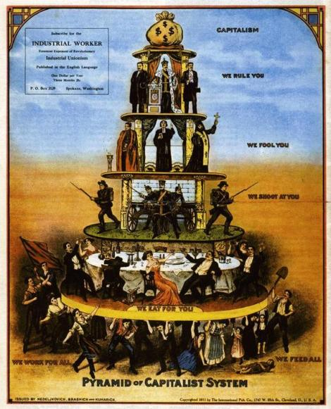 capitalistpyramid